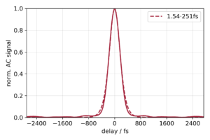typical autocorrelation trace
