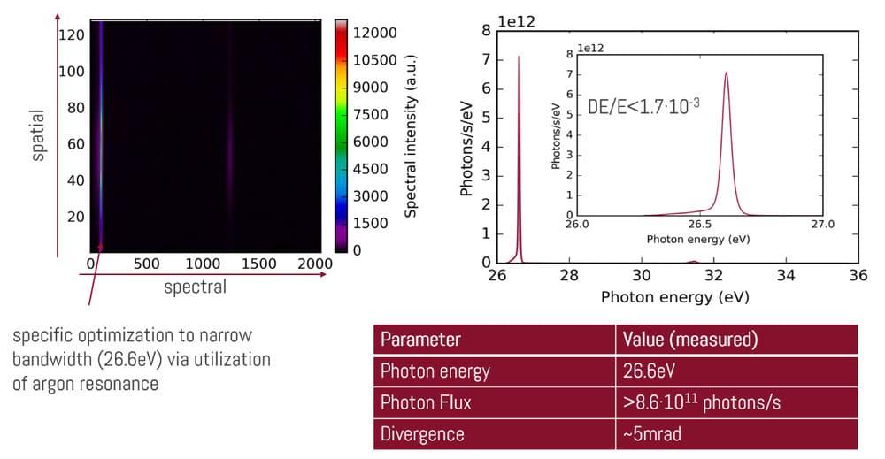Parameter example narrowband-26